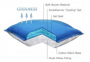 image of a cooling pillow